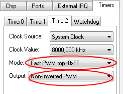 fast_noninverted_pwm