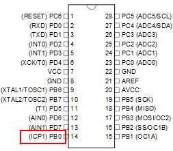 ICP1_mega