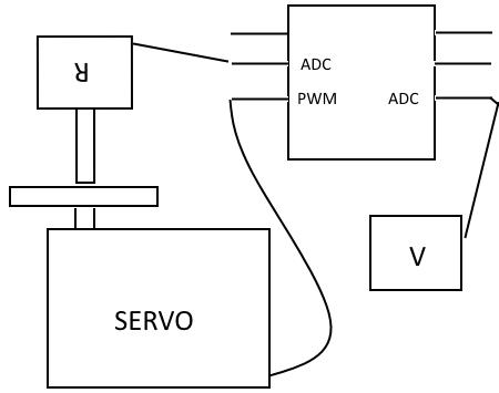servo_pwm3
