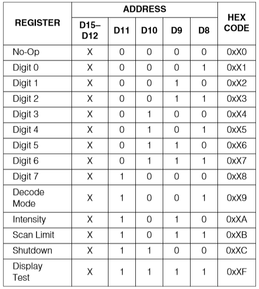 register_all