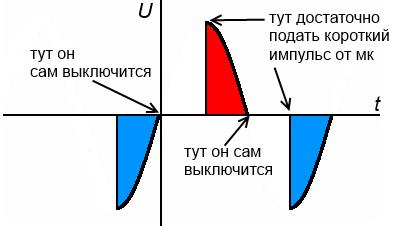 simistor3